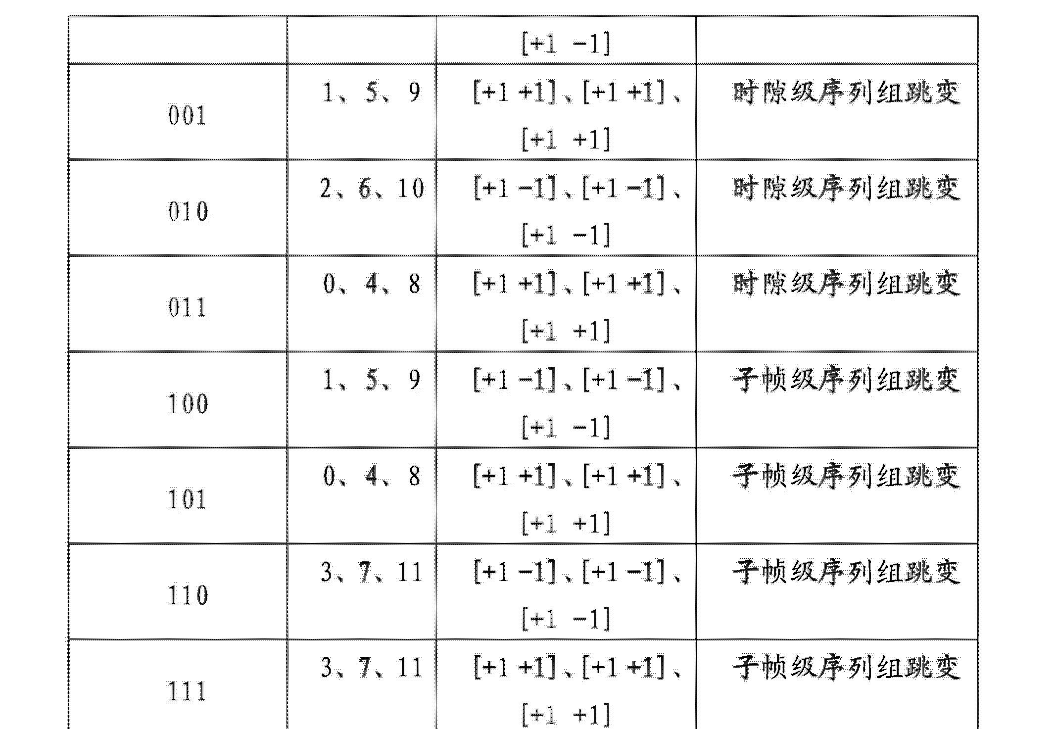 Figure CN102215057BD00161