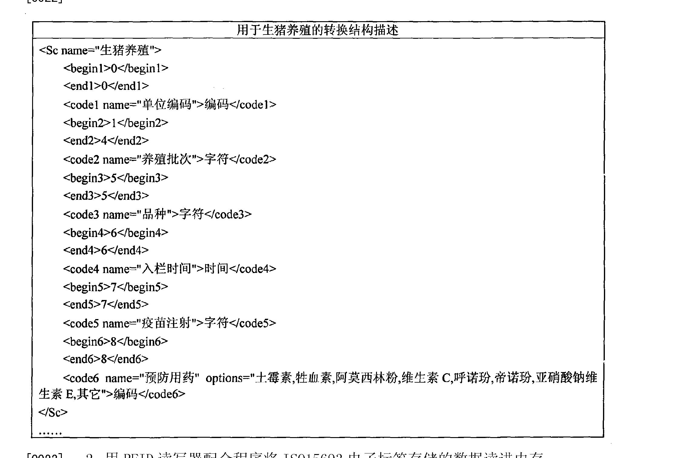 Figure CN102446181AD00051