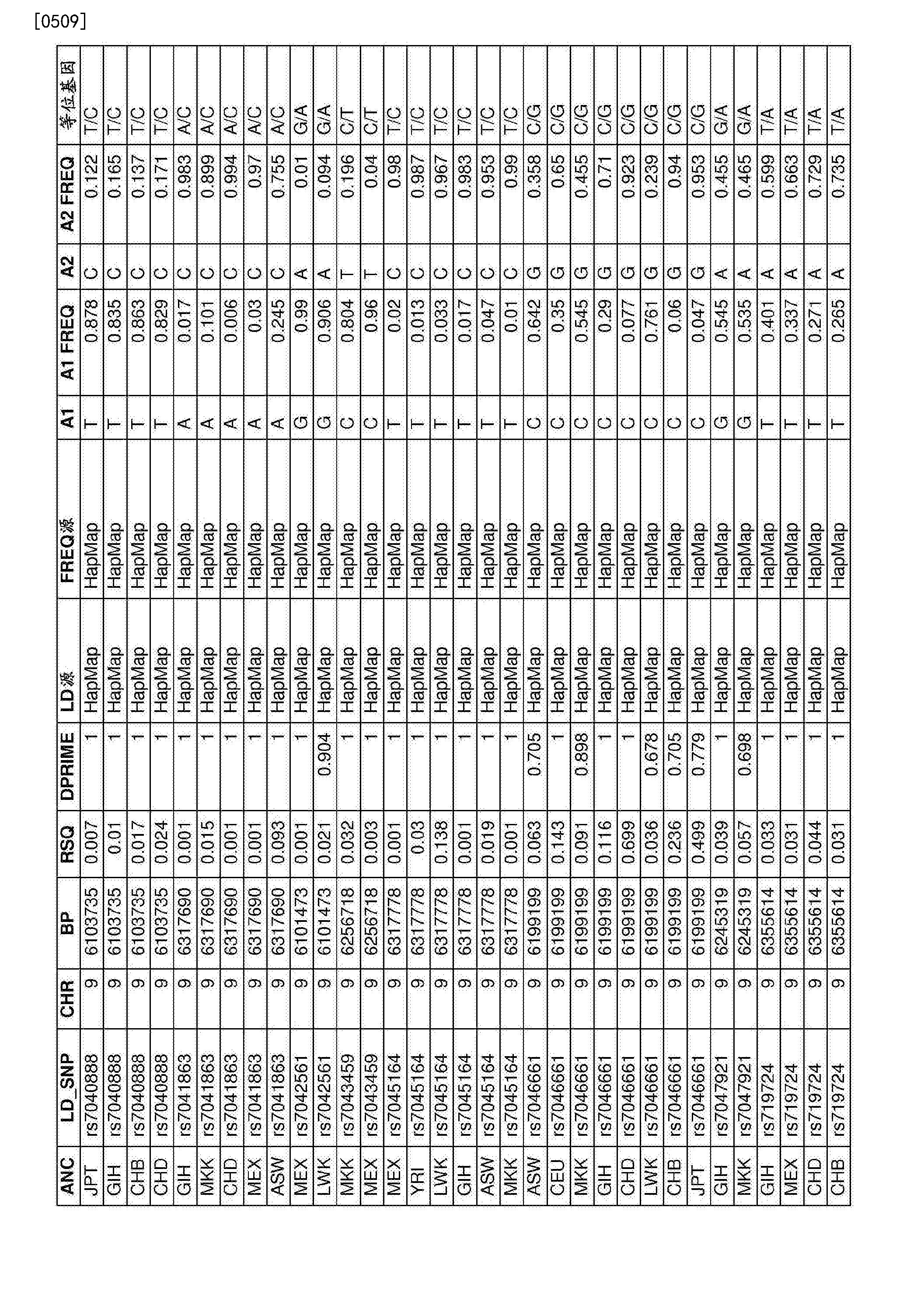Figure CN107109494AD01801