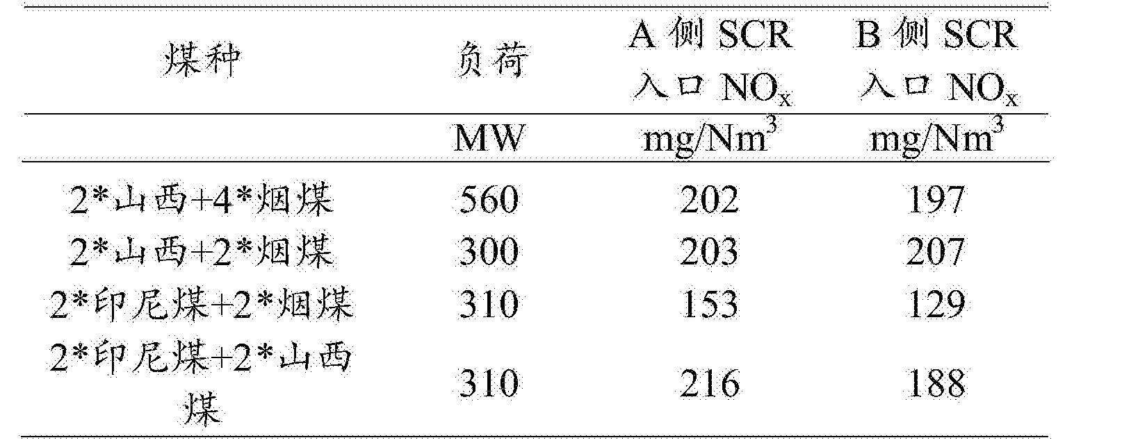 Figure CN105276611BD00122