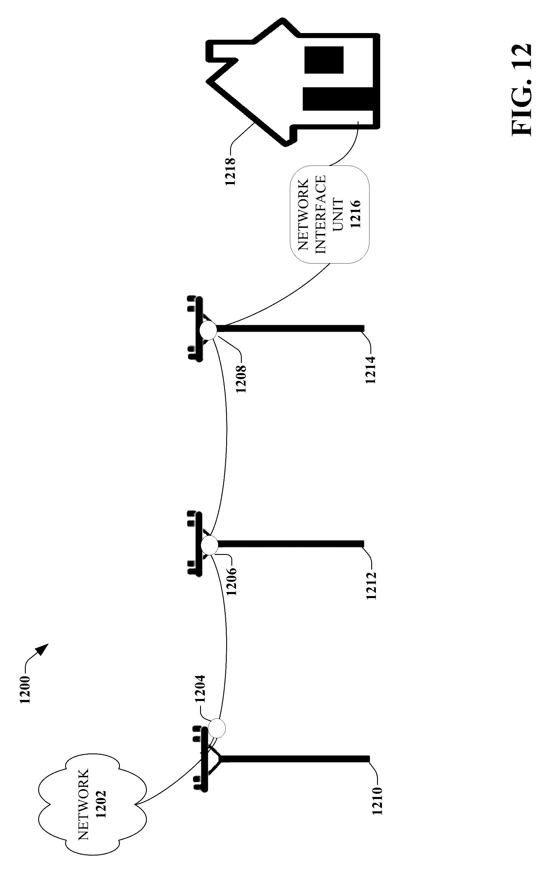 Us9685992b2 Circuit Panel Network And Methods Thereof Google Patents Leland Faraday Motor Wiring Diagram