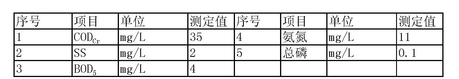 Figure CN103288302BD00101