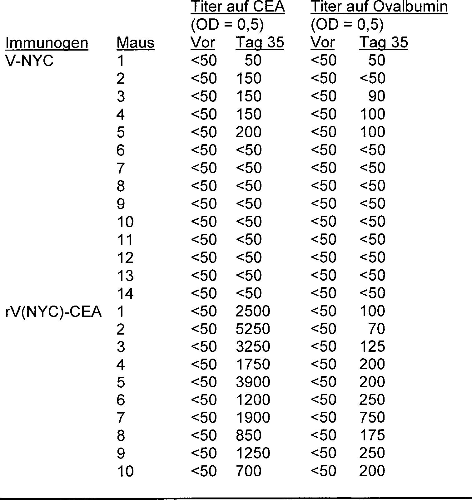 antigene prostatico 0 518