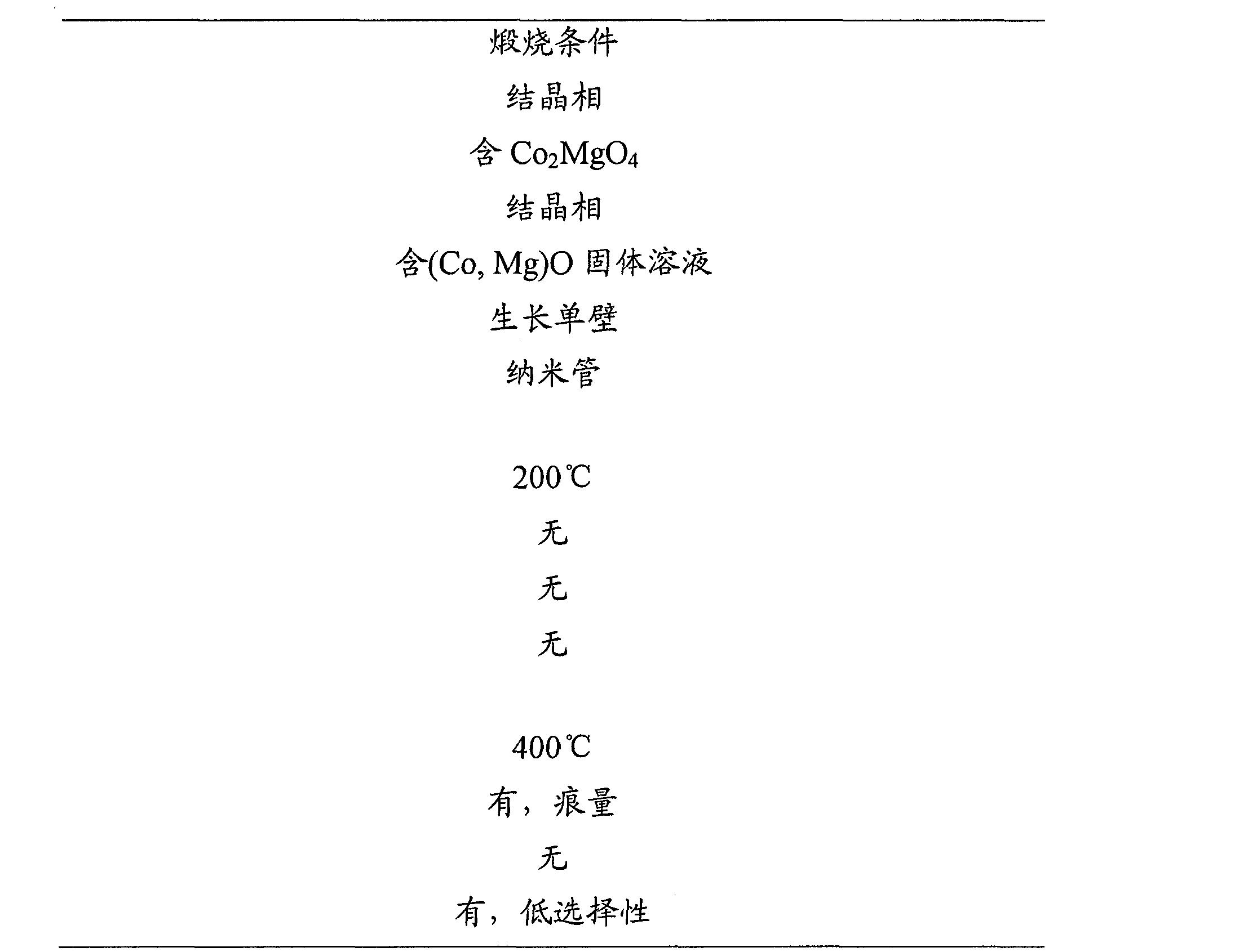 Figure CN101189371BD00121