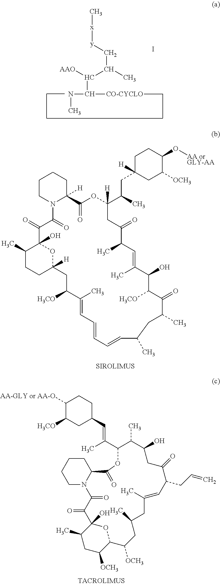 US20120289471A1 - Novel compounds with high therapeutic