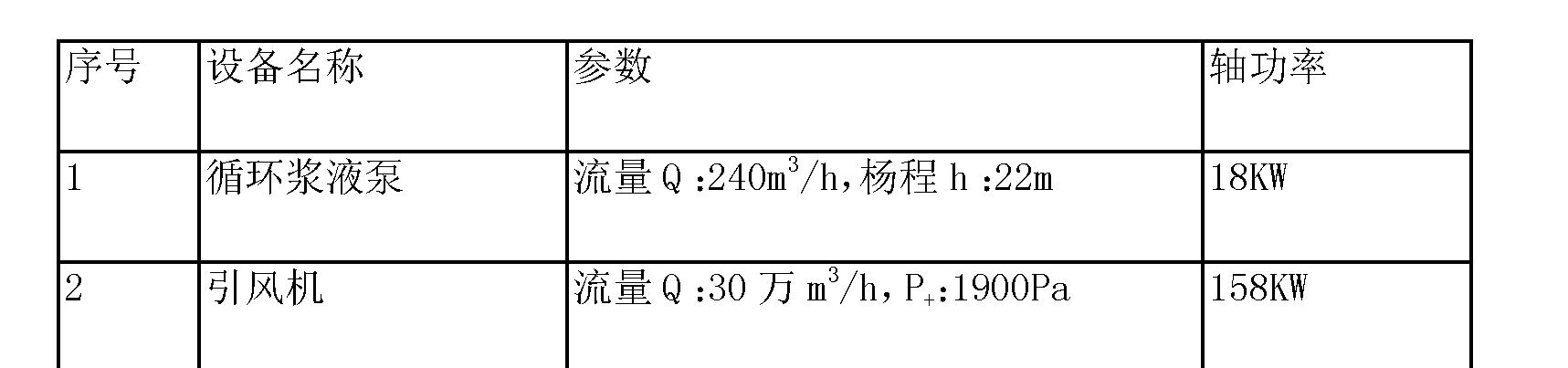 Figure CN103406010BD00073