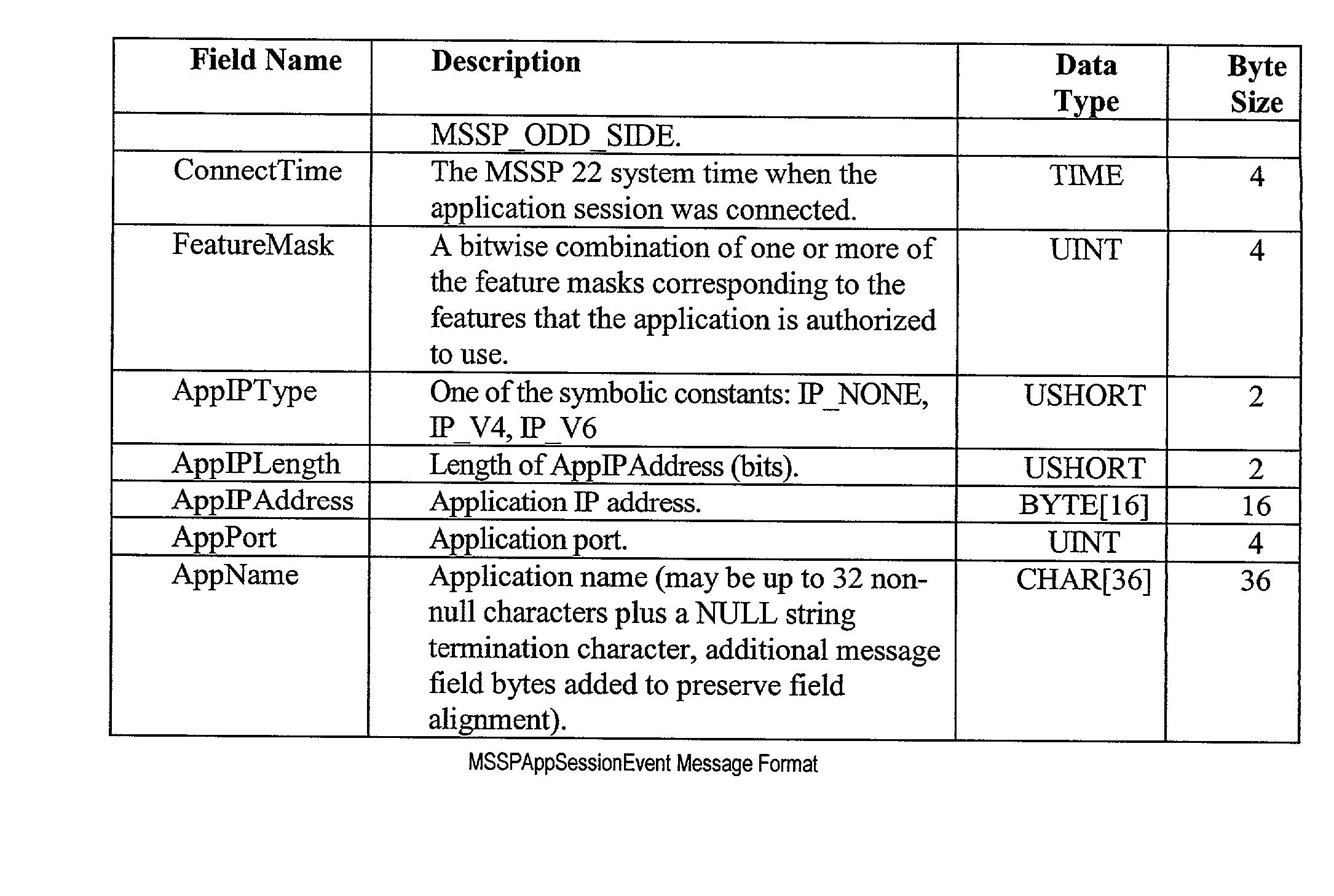 Figure US20030177283A1-20030918-P00071