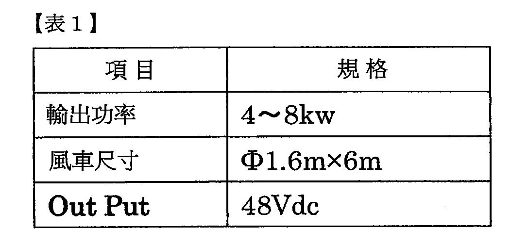 Figure 106125233-A0305-02-0012-1