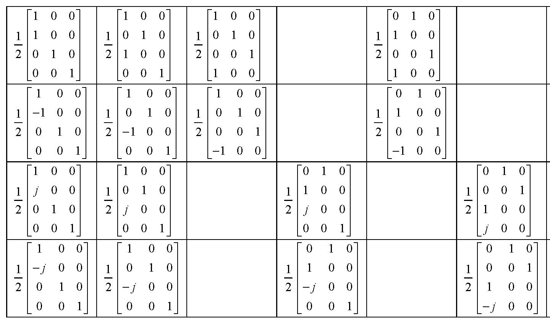 Figure 112010009825391-pat01114