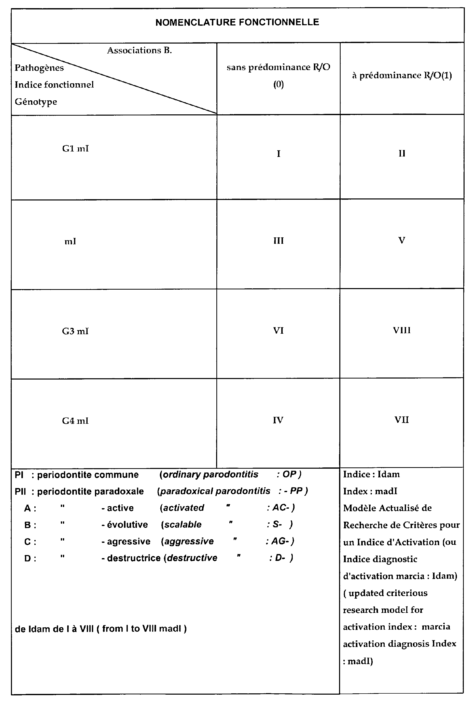 Définition Notion Idée De Progrès Allemand - Dernières Idées