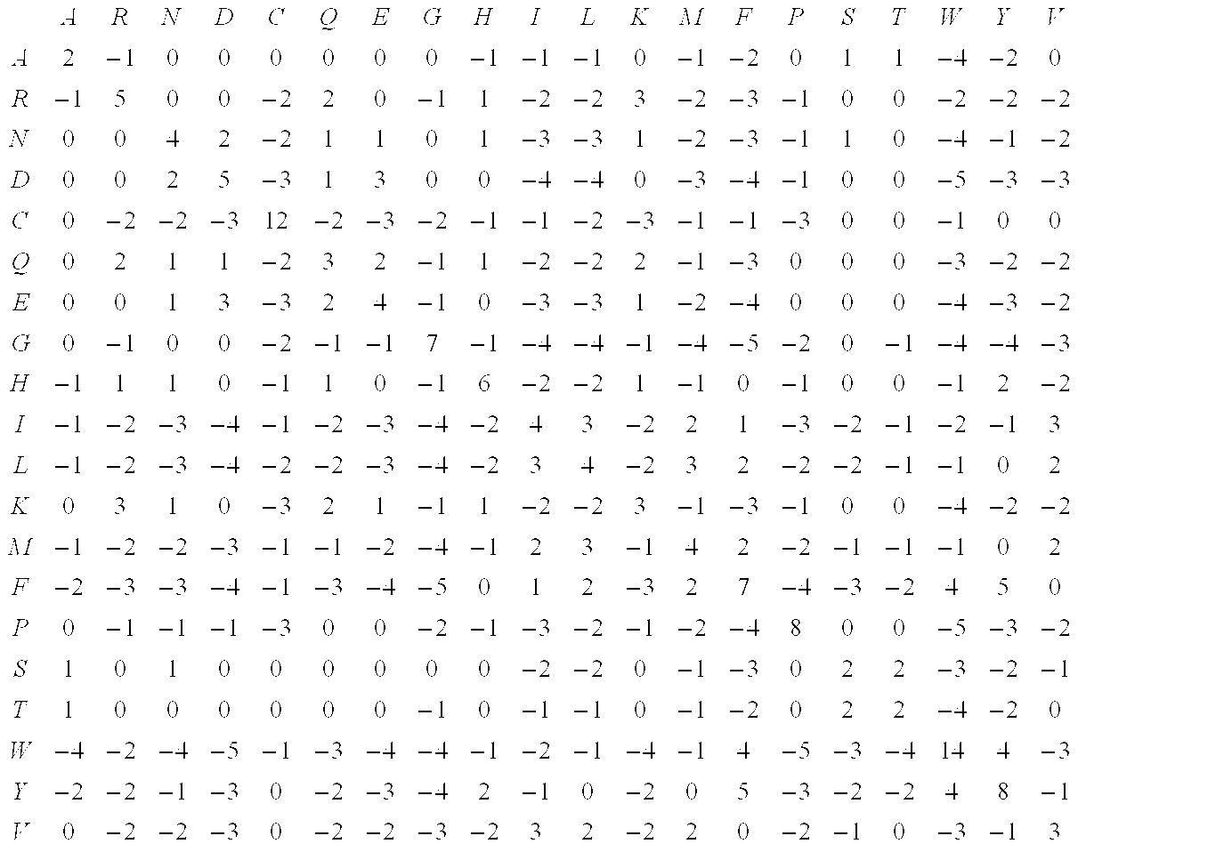 Figure US20030194704A1-20031016-M00002