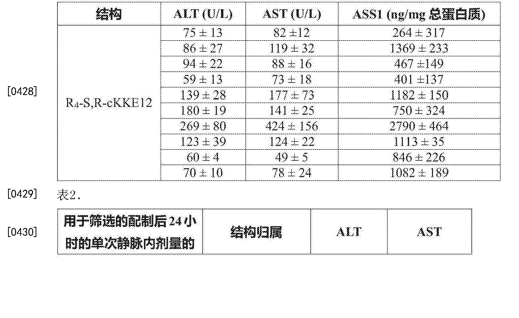 Figure CN106795142AD00651