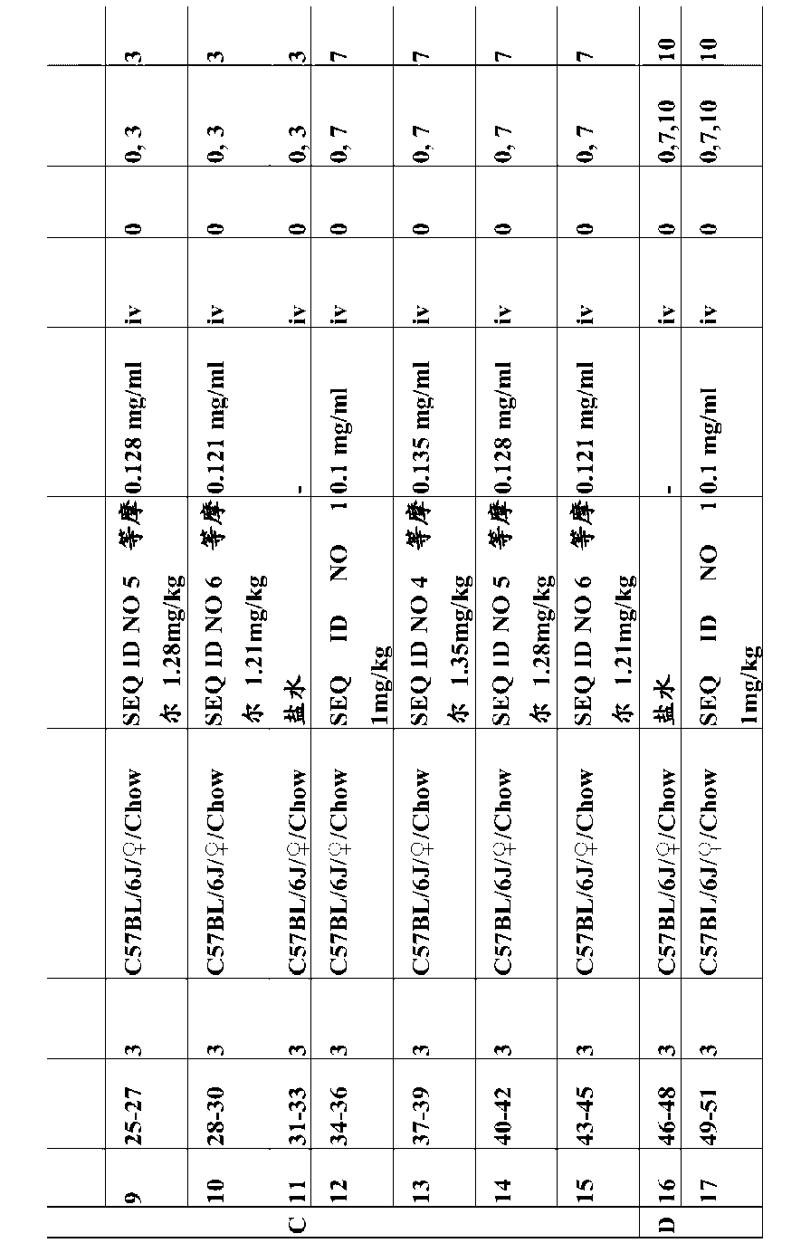 Figure CN104884618AD00891