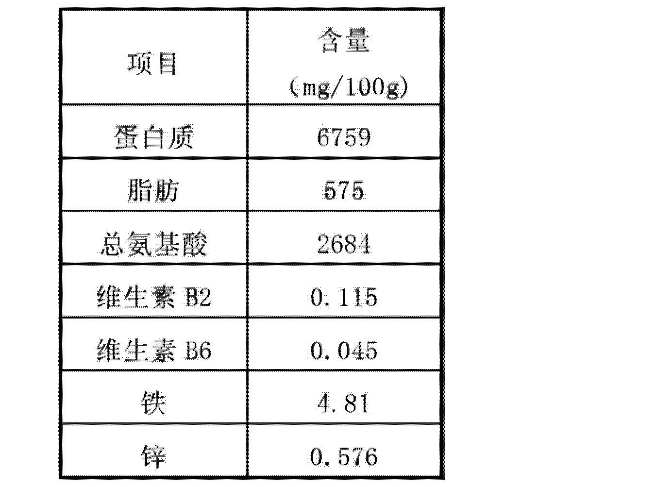 Figure CN103070387AD00271