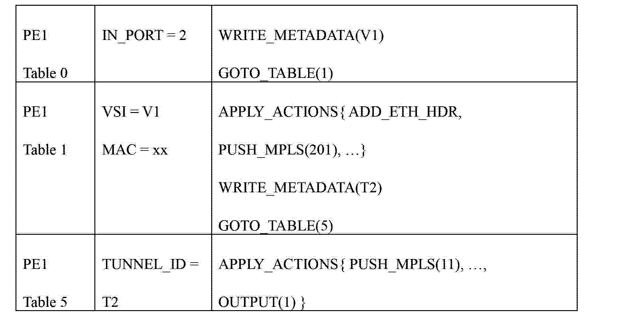 Figure CN103152267AD00231