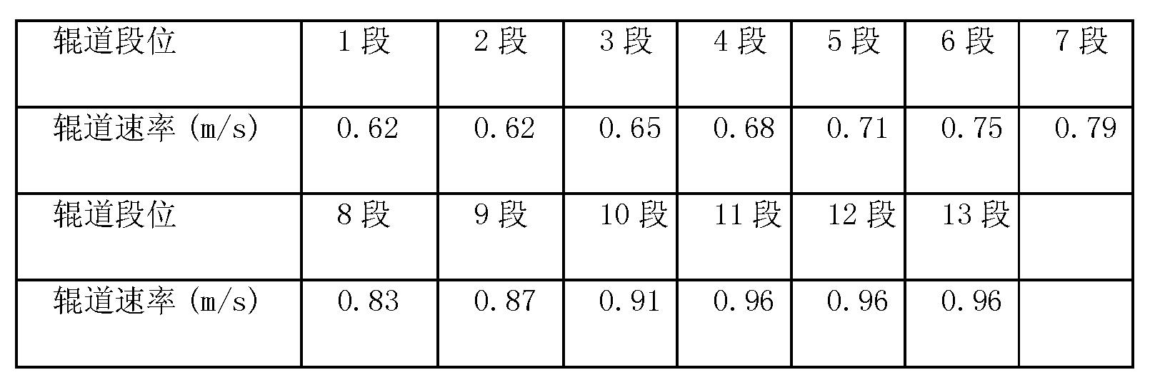 Figure CN102876983BD00081