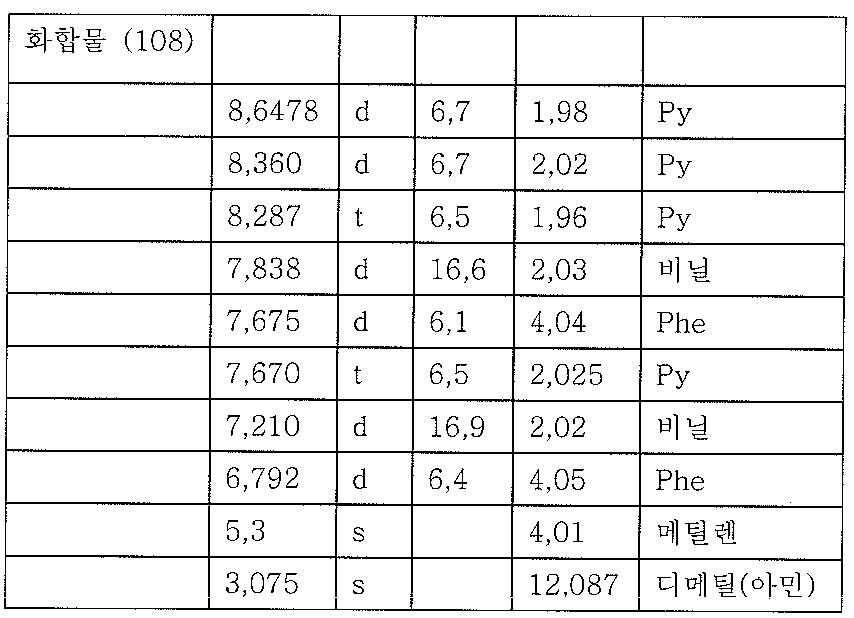 Figure 112007088248652-PCT00033
