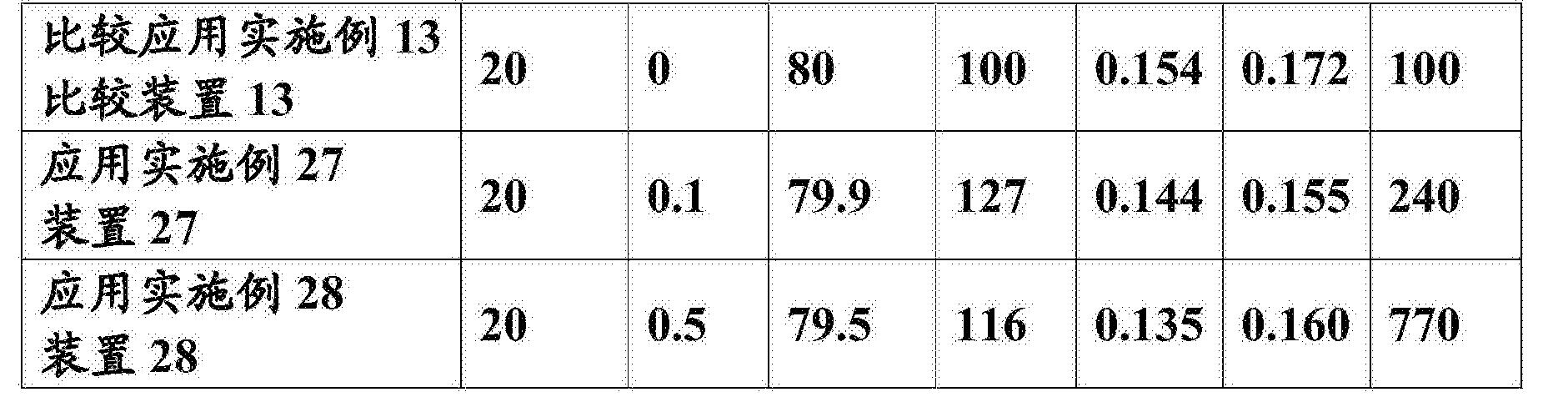 Figure CN105993083BD00731