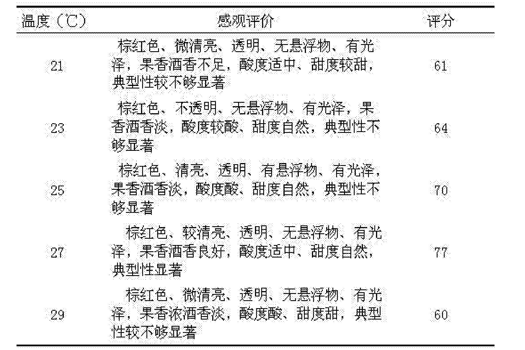 Figure CN105505680BD00121