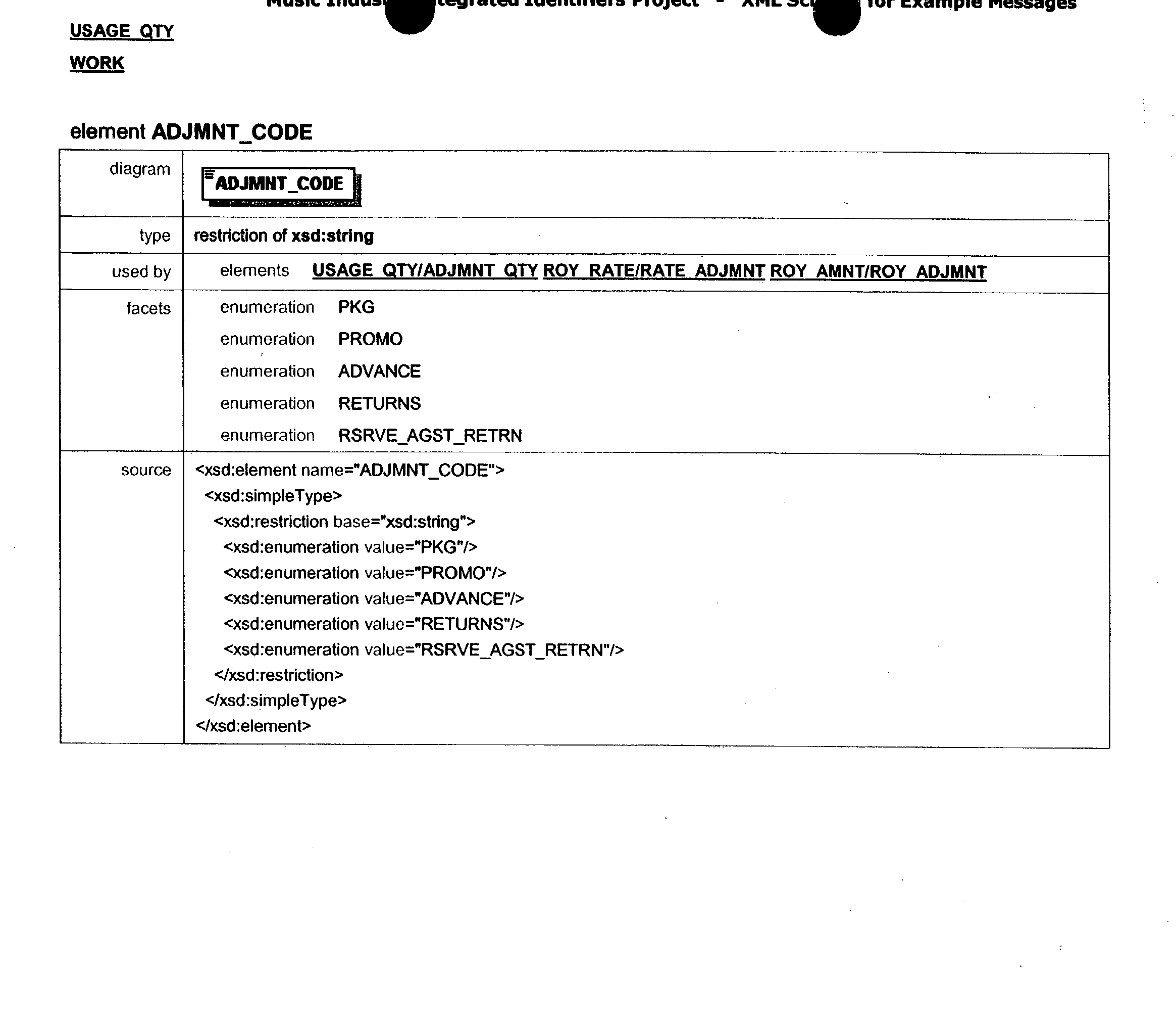 Figure US20030200216A1-20031023-P00003