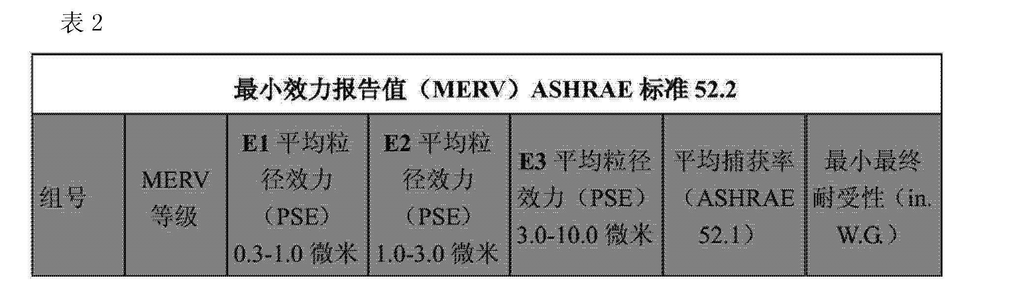 Figure CN103874793AD00162