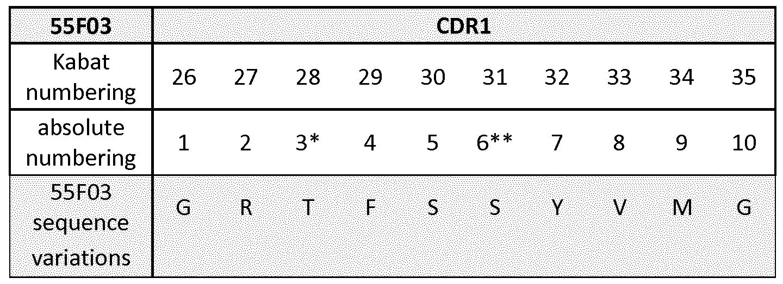 Figure imgf000171_0003