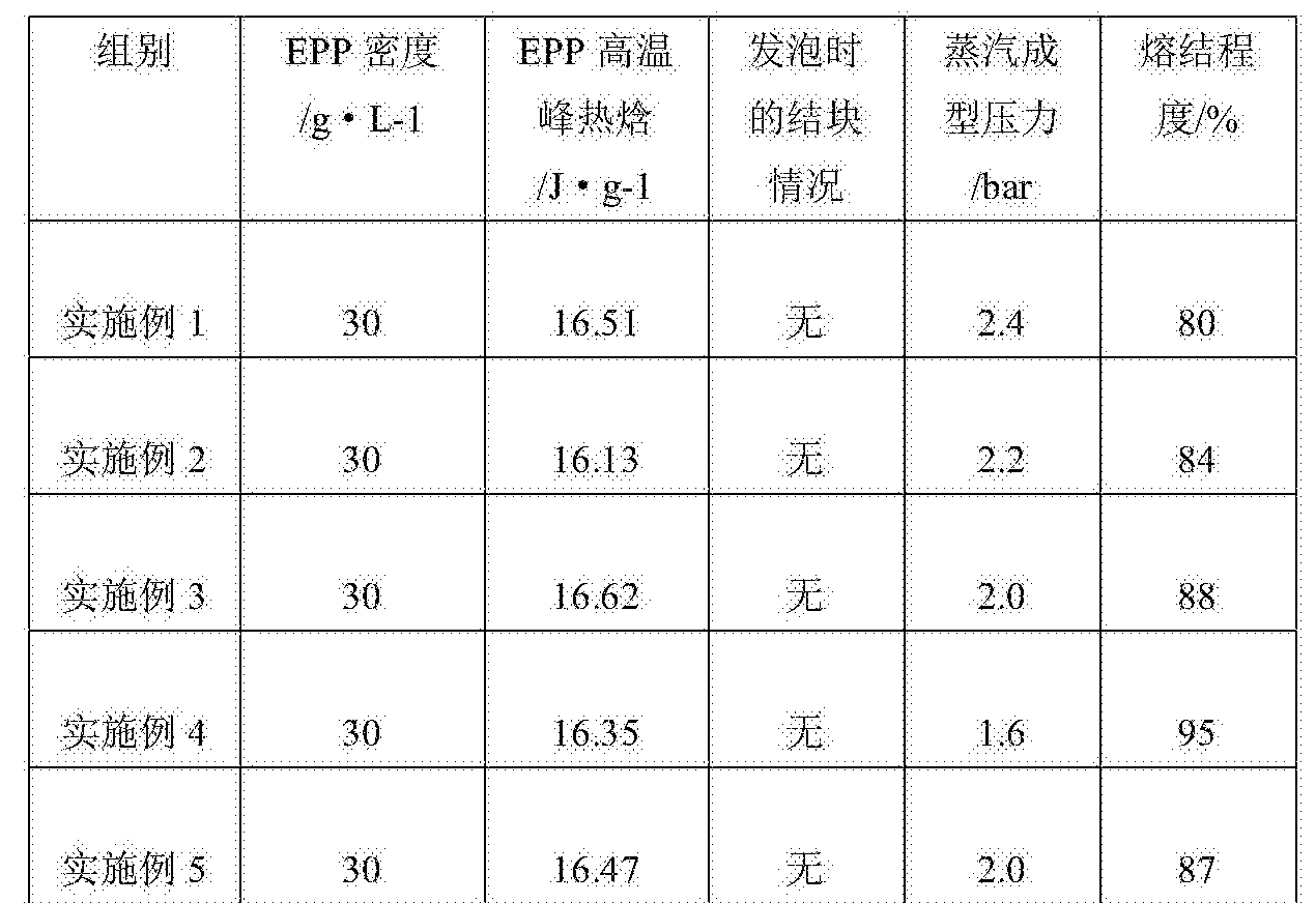 Figure CN106380624AD00051