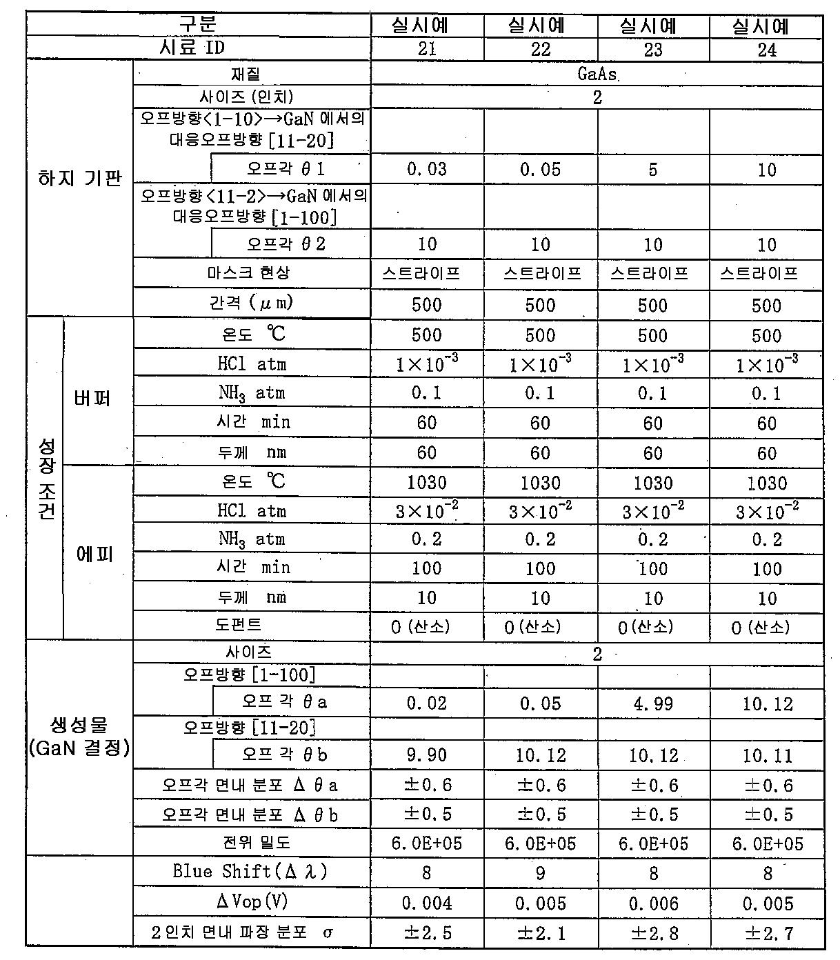 Figure 112008041673519-PAT00004