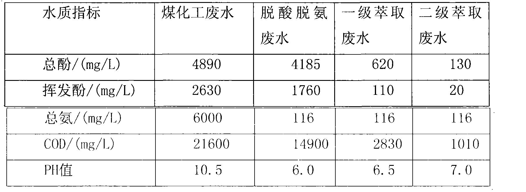 Figure CN101913718BD00071