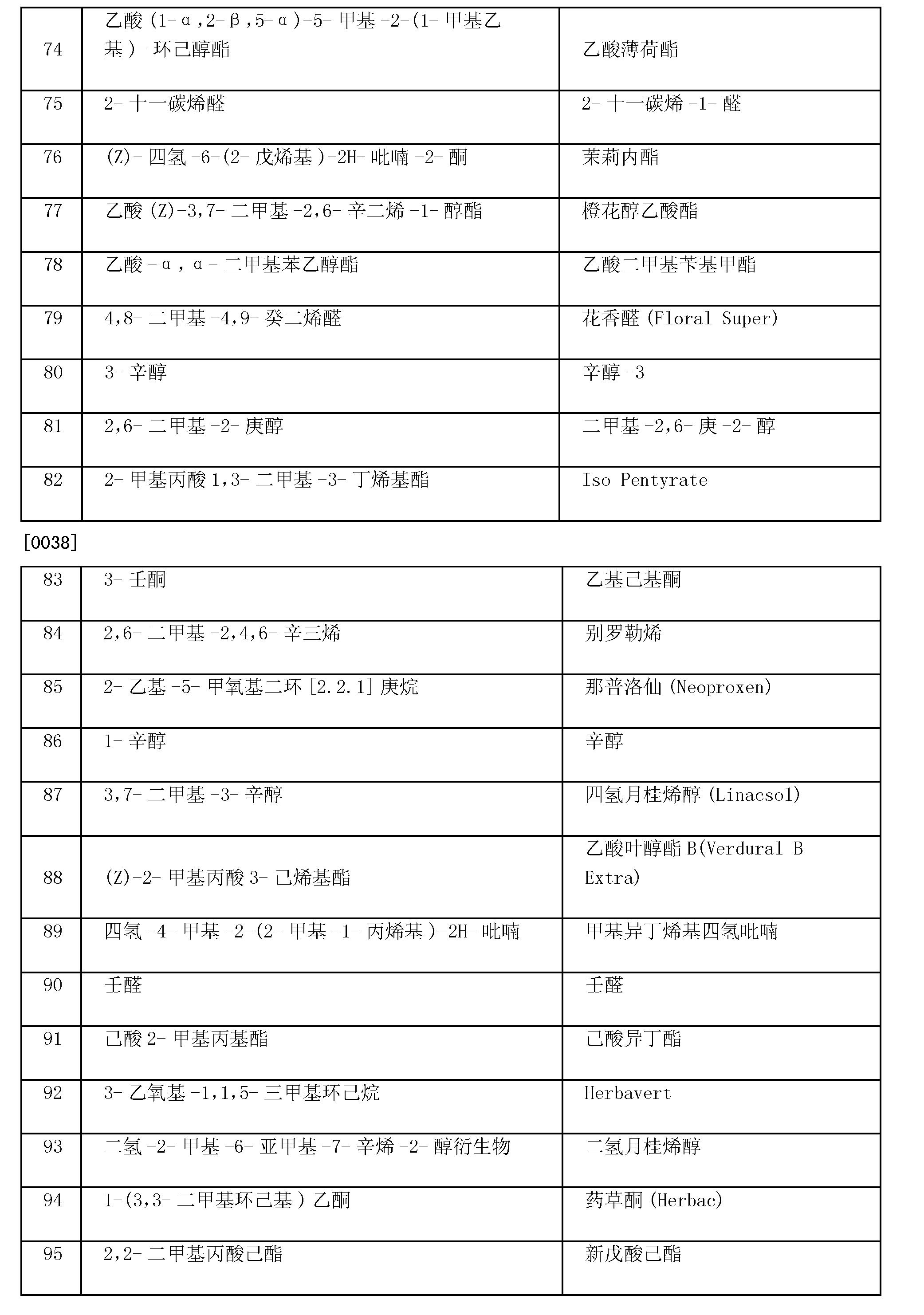 Figure CN101611129BD00131