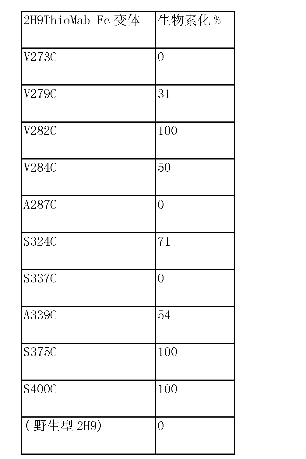 Figure CN103068406AD00511