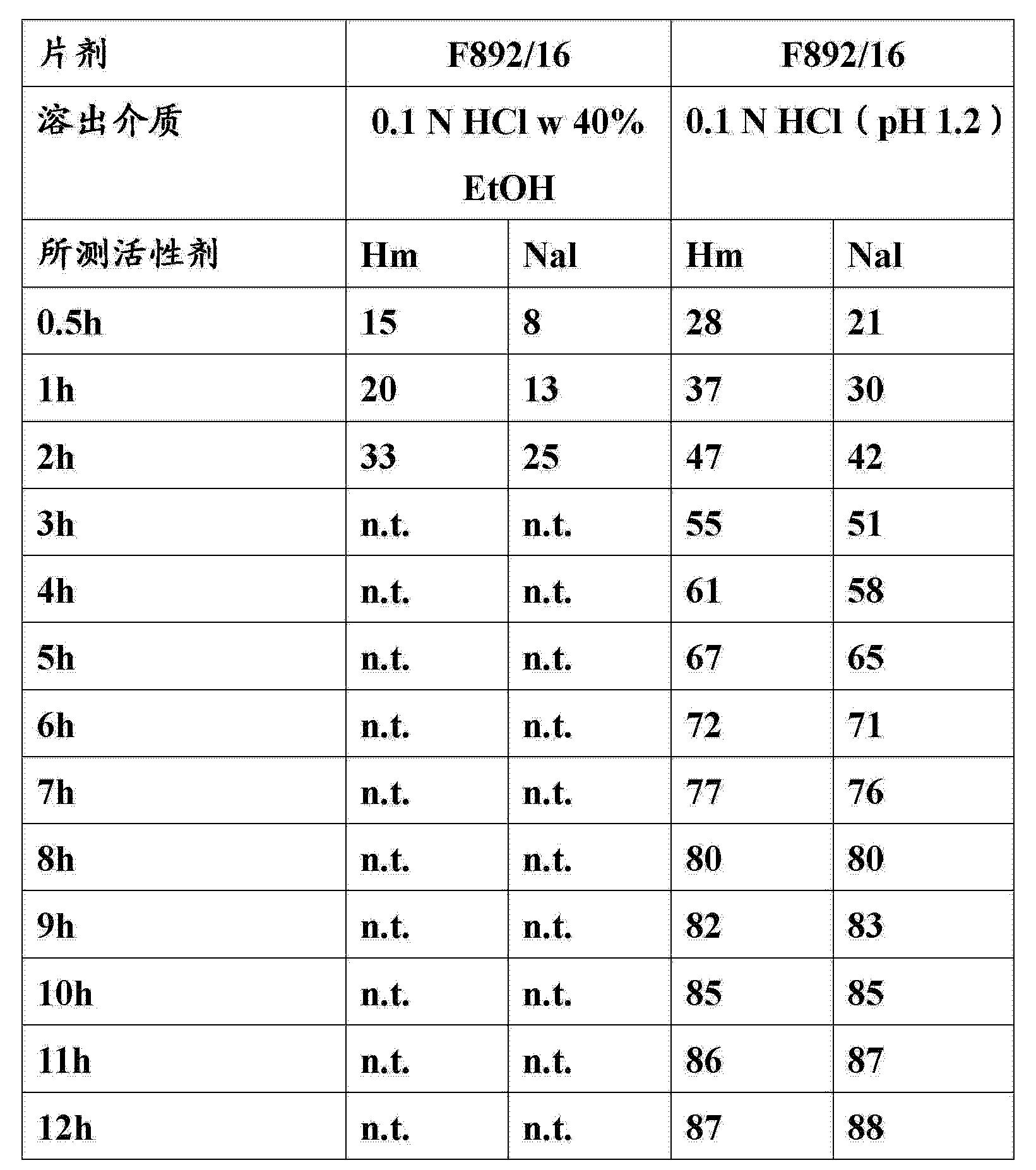 Figure CN103002881BD00221
