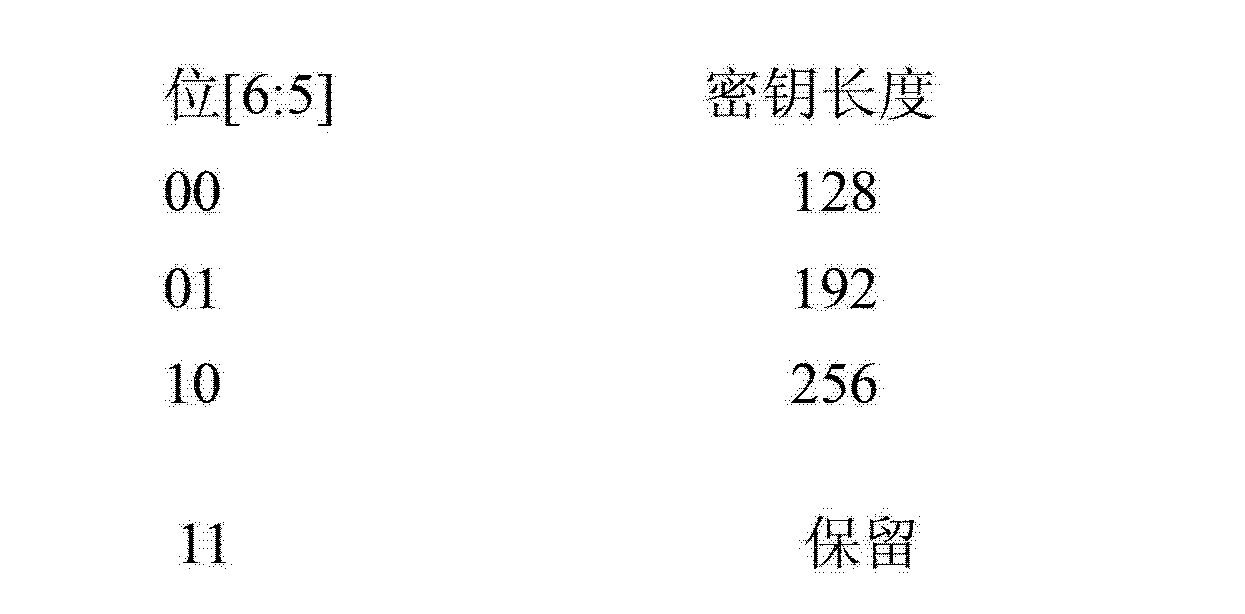 Figure CN103152168AD00151