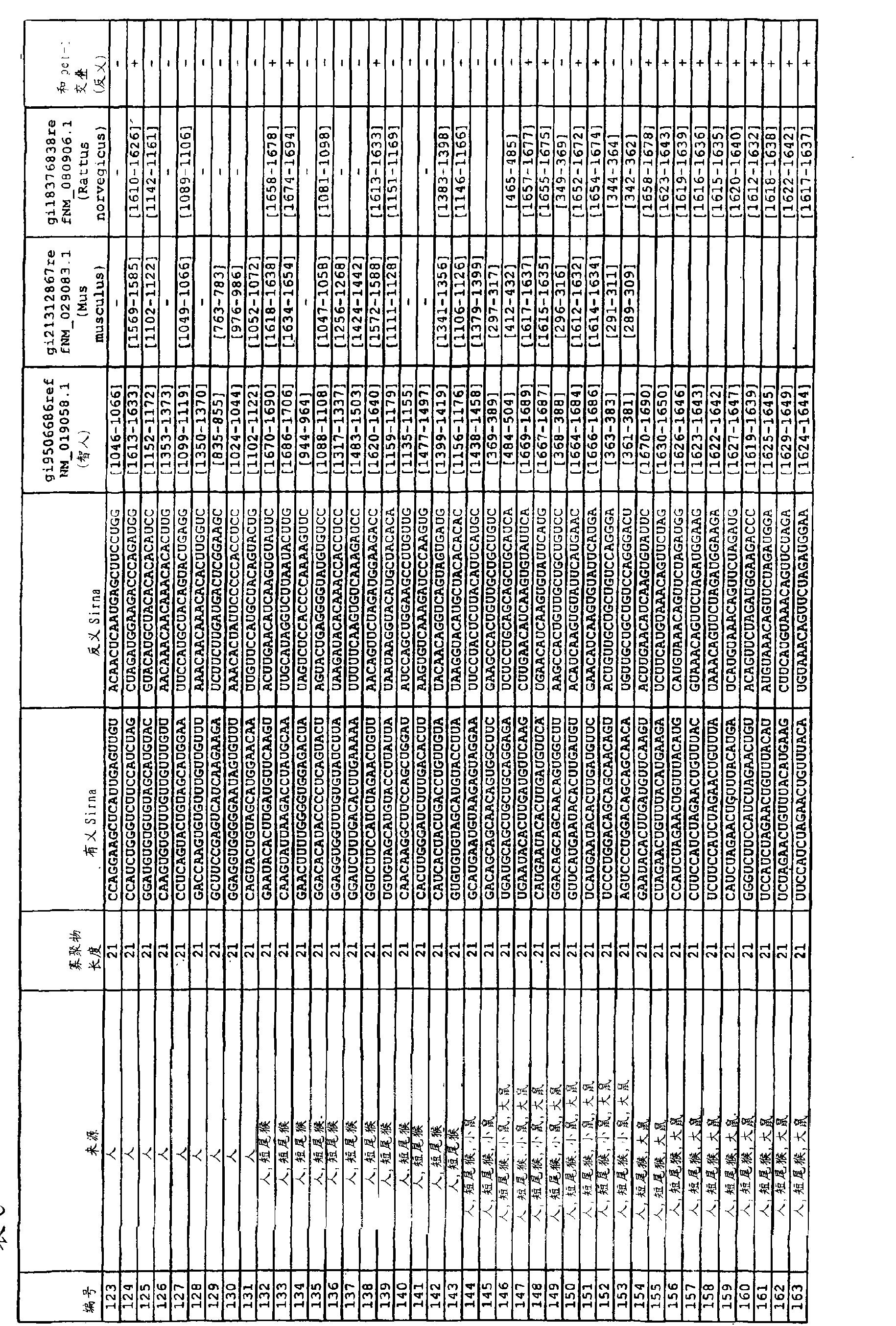 Figure CN101123994BD00751