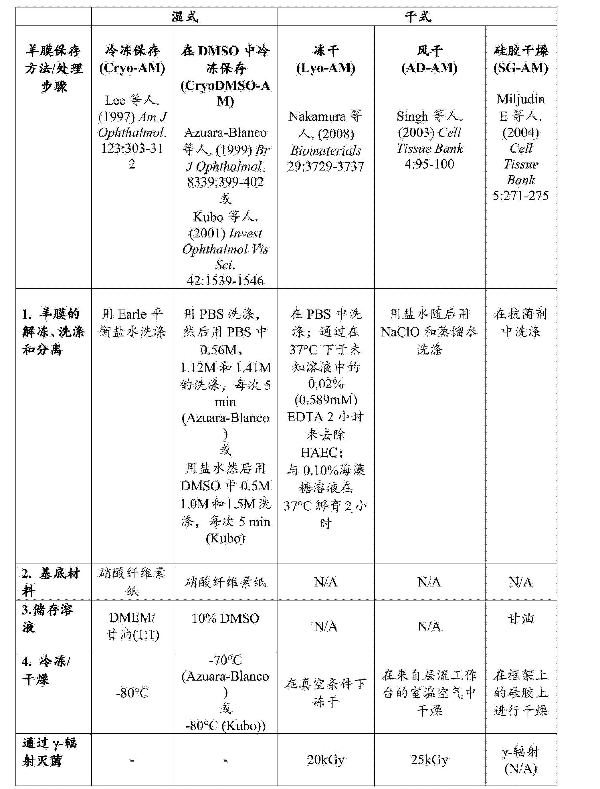 Figure CN103874762AD00151