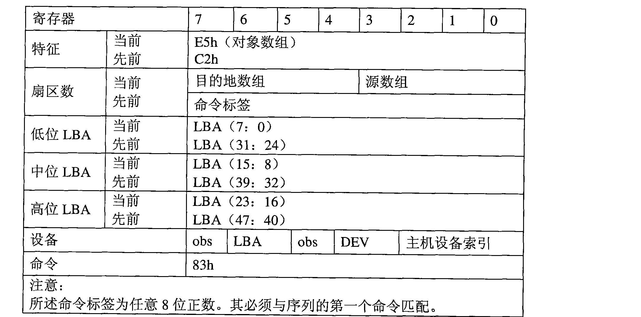 Figure CN101305334BD00111