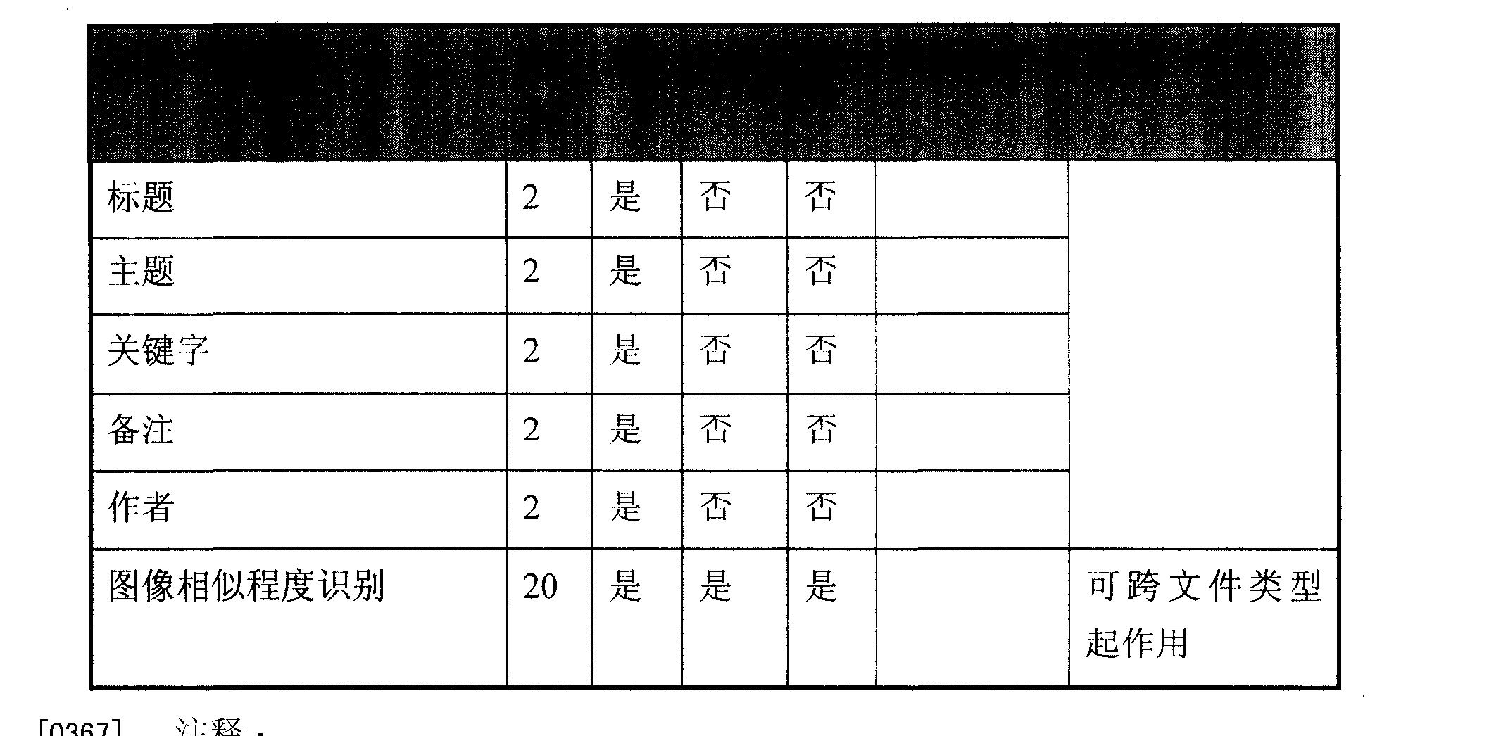 Figure CN101025737BD00361