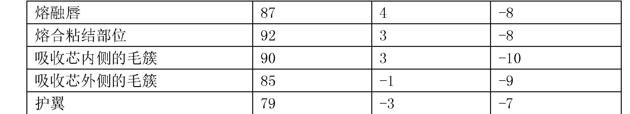 Figure CN107106380AD00471
