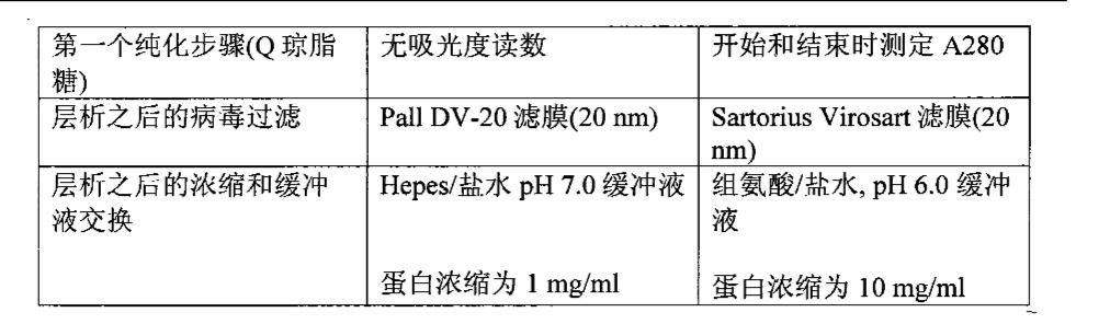 Figure CN102065886AD01101