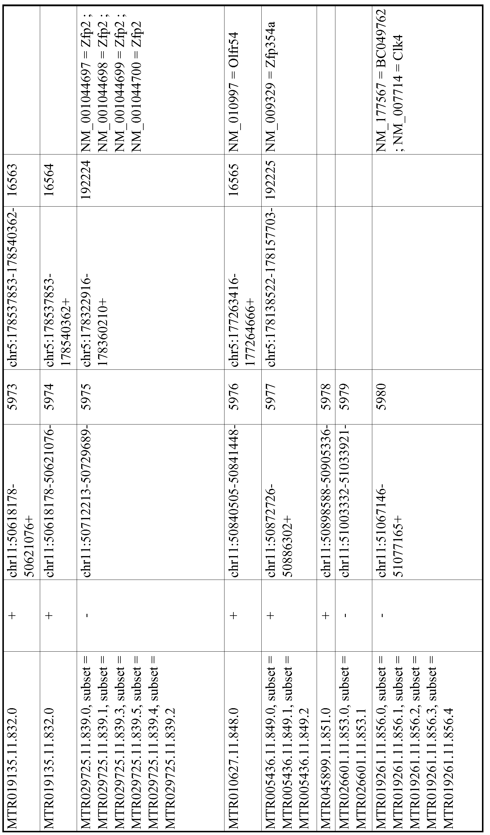Figure imgf001075_0001