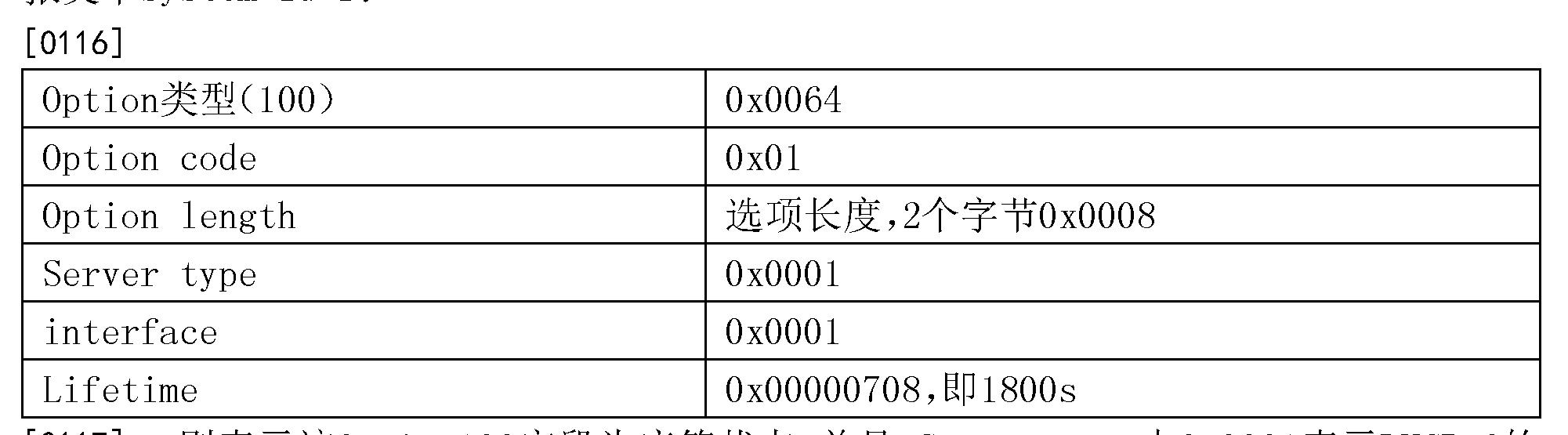 Figure CN103414634BD00131
