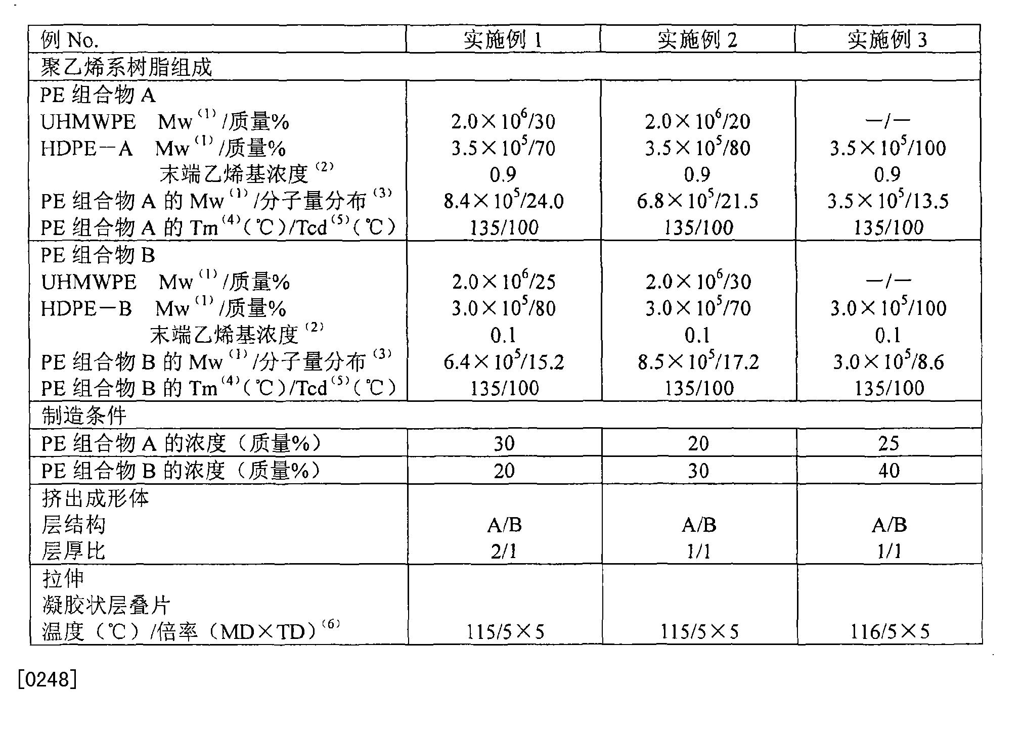 Figure CN101272910BD00241
