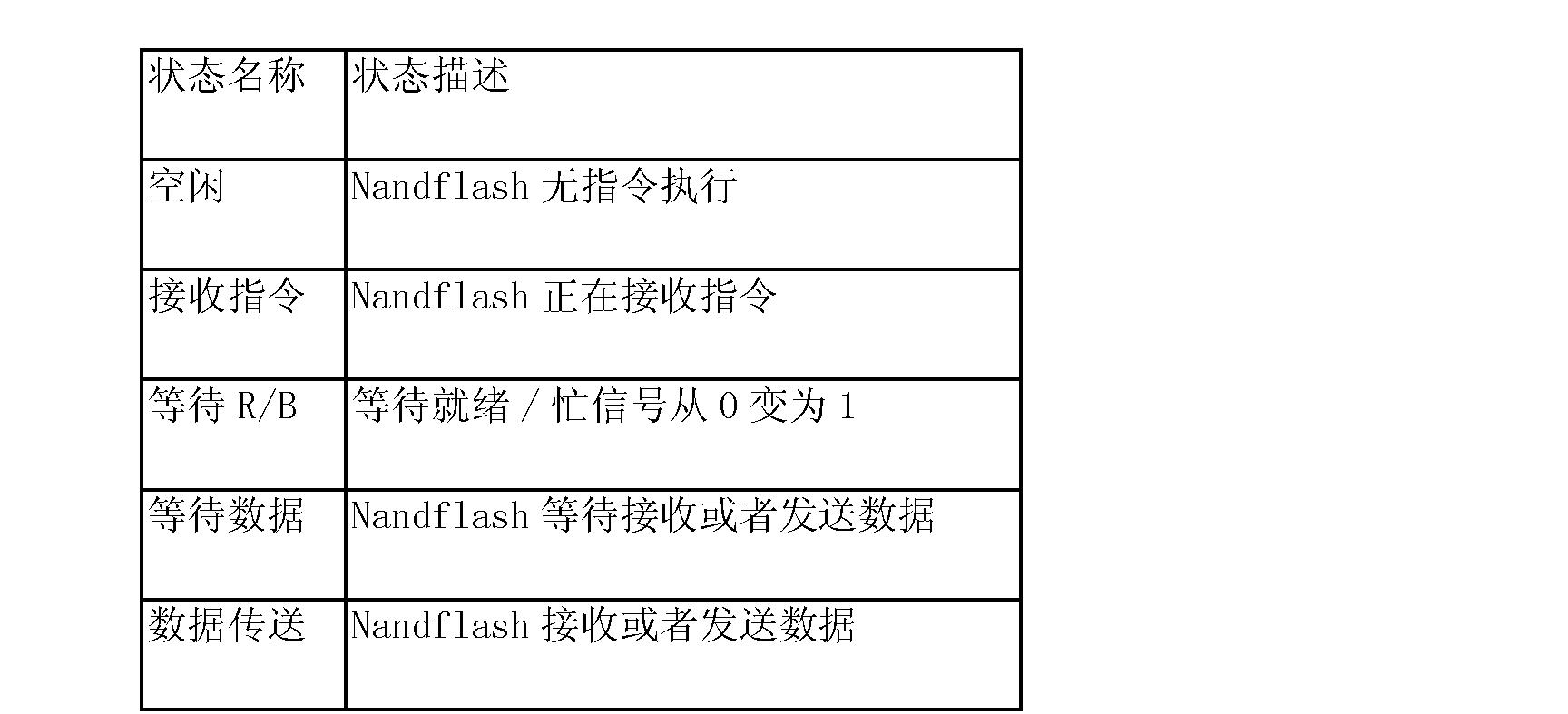 Figure CN102591823AD00052