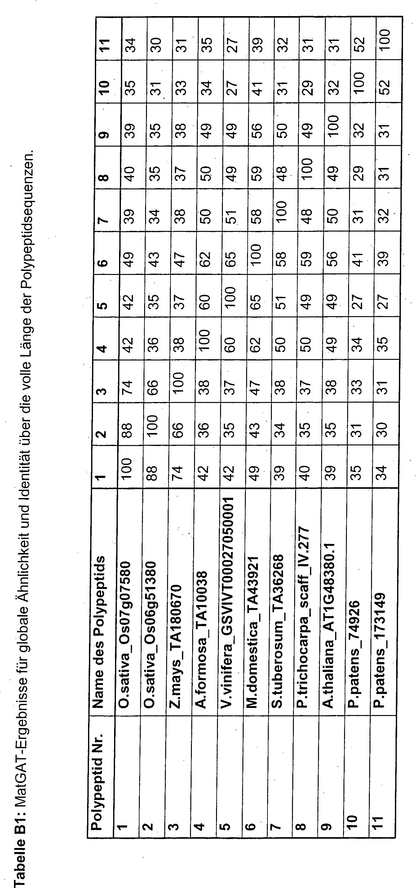 Figure 01280001
