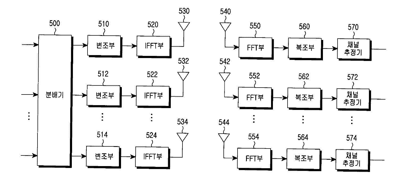Figure R1020030028275