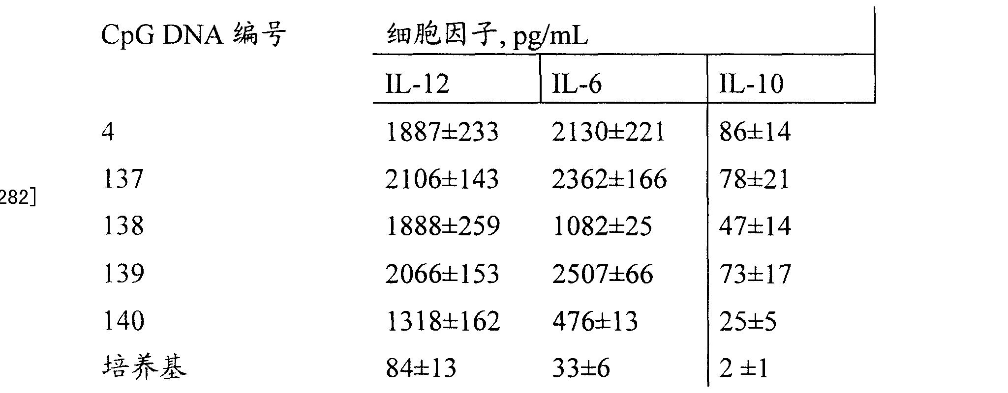 Figure CN101094594BD00461