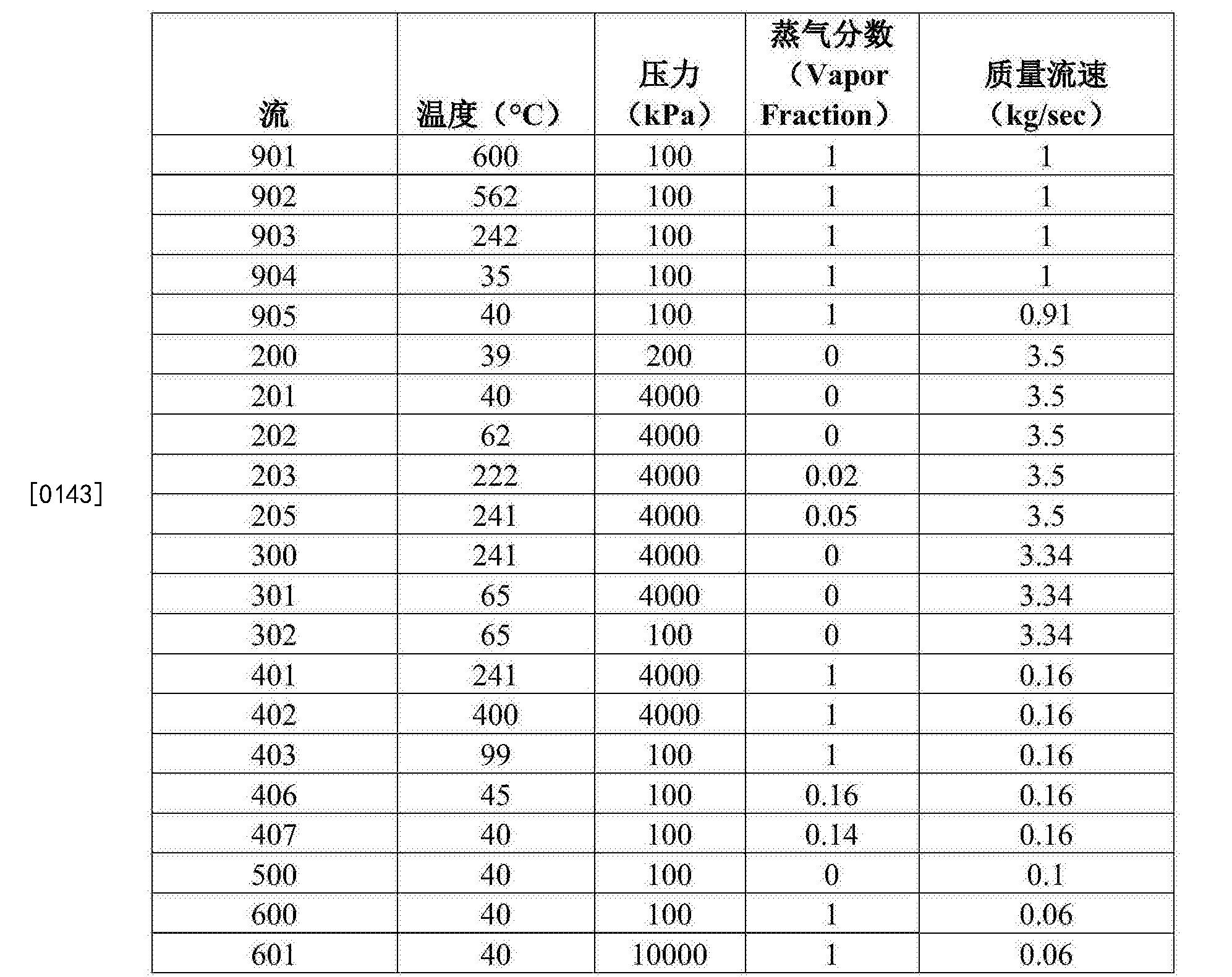 Figure CN107750184AD00151