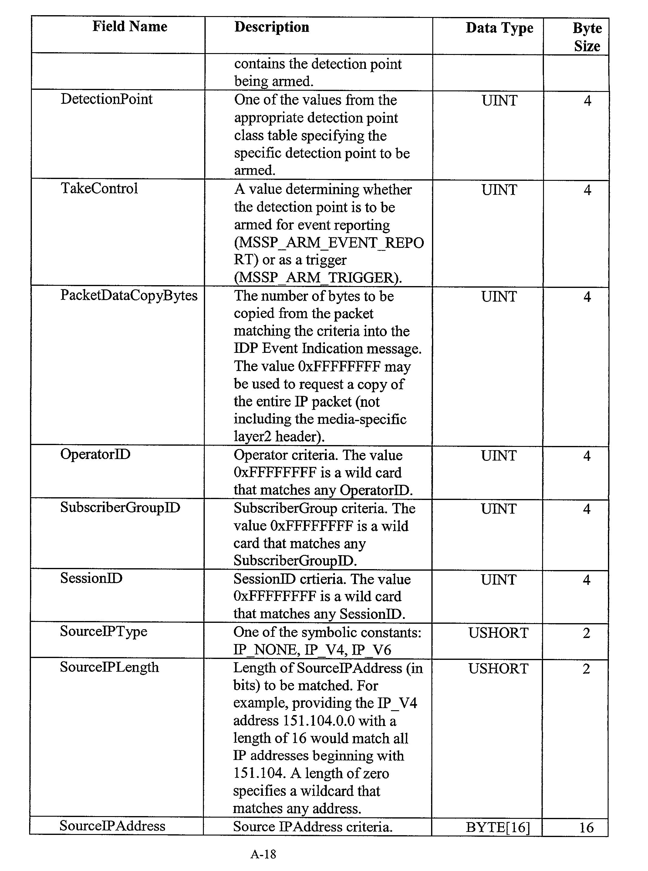 Figure US20030177283A1-20030918-P00018