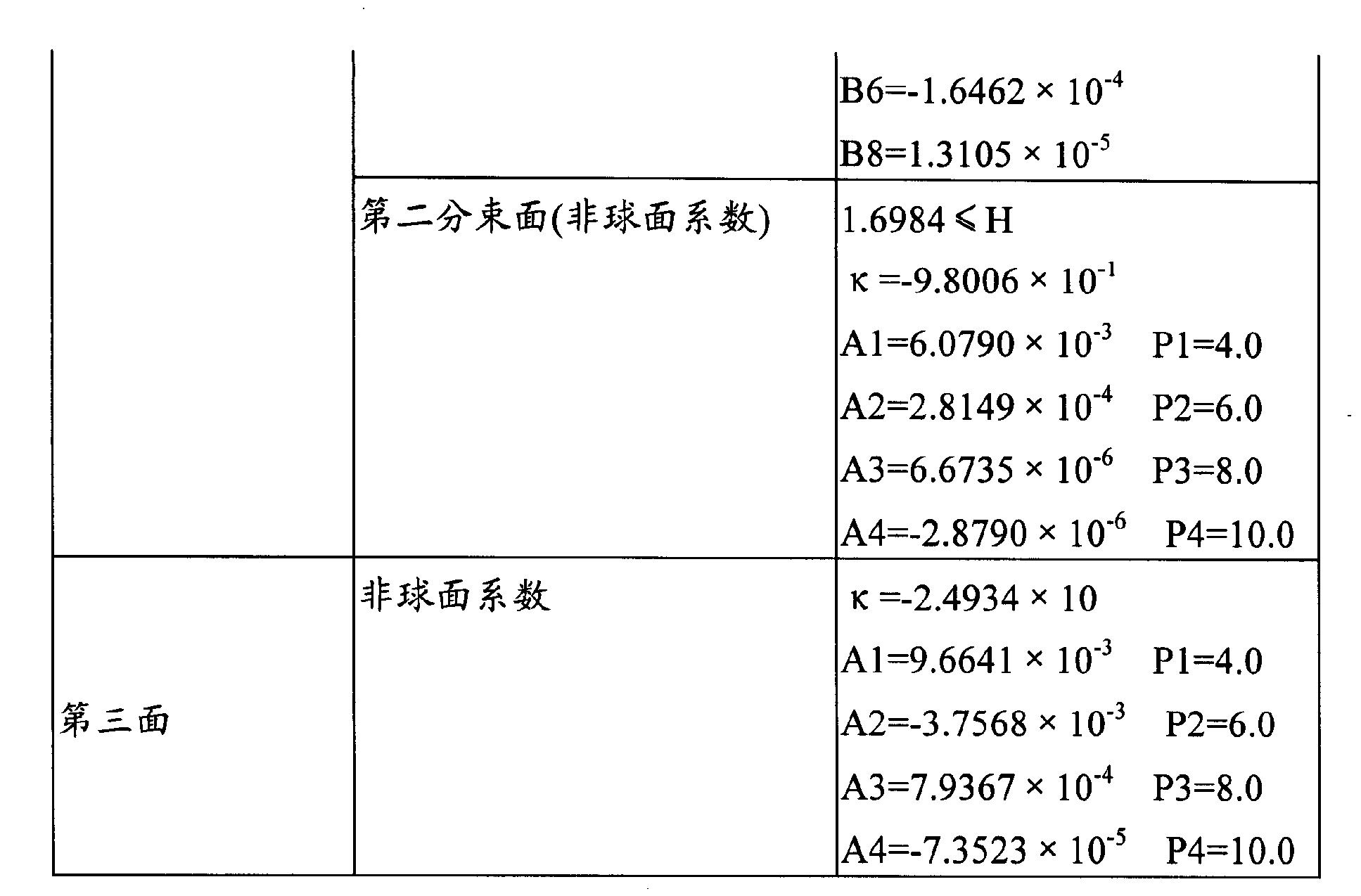 Figure CN1553440BD00881