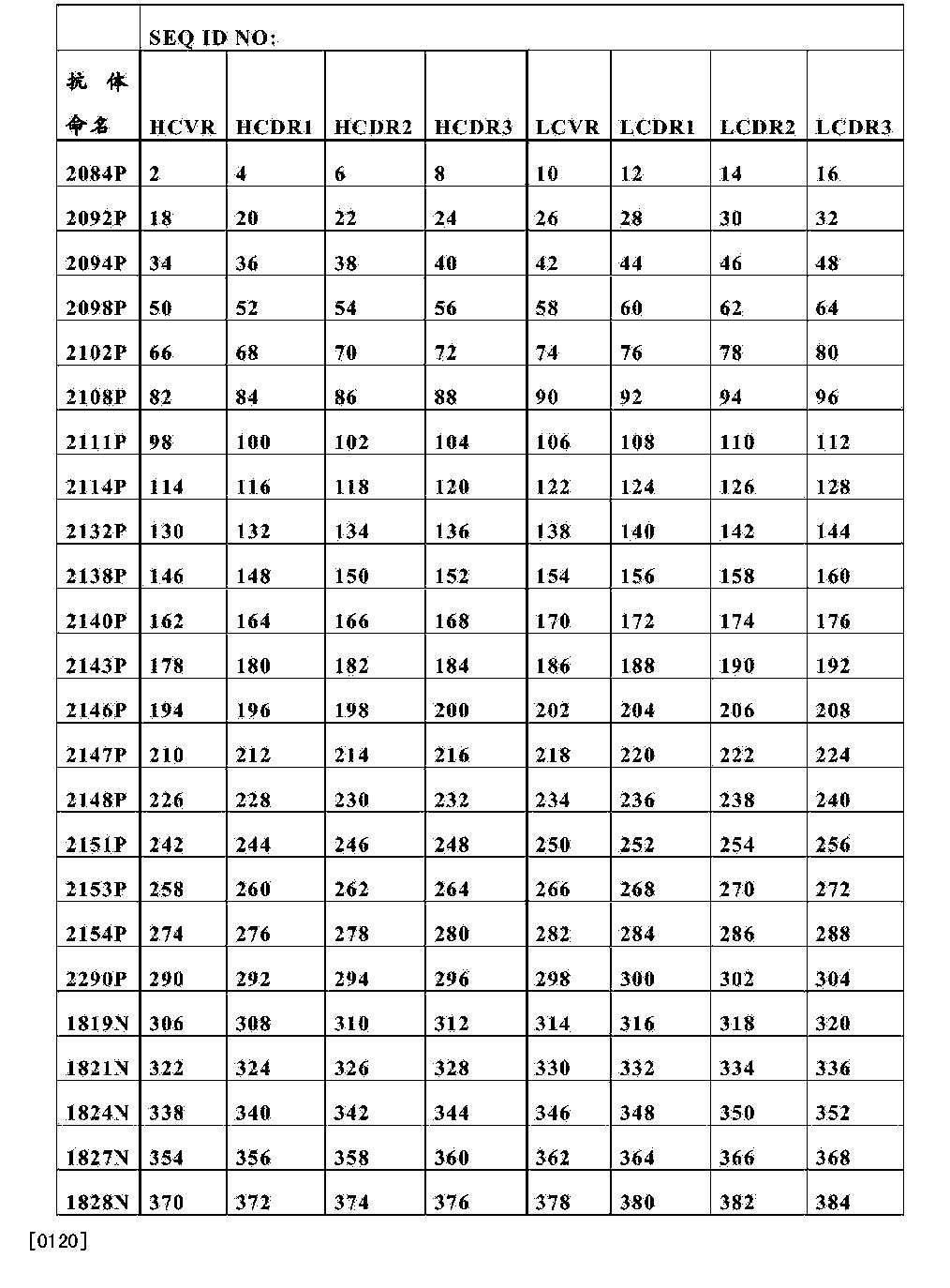 Figure CN103917562BD00211